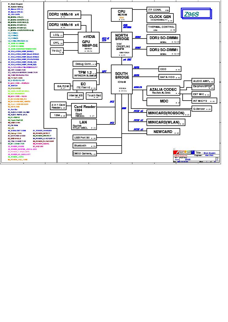 asus p8b75-m le manual pdf