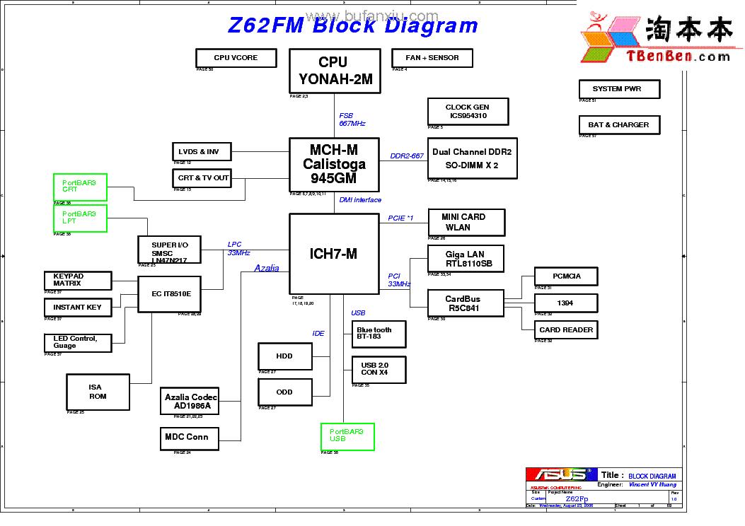 ASUS Z62FP WINDOWS 10 DRIVER