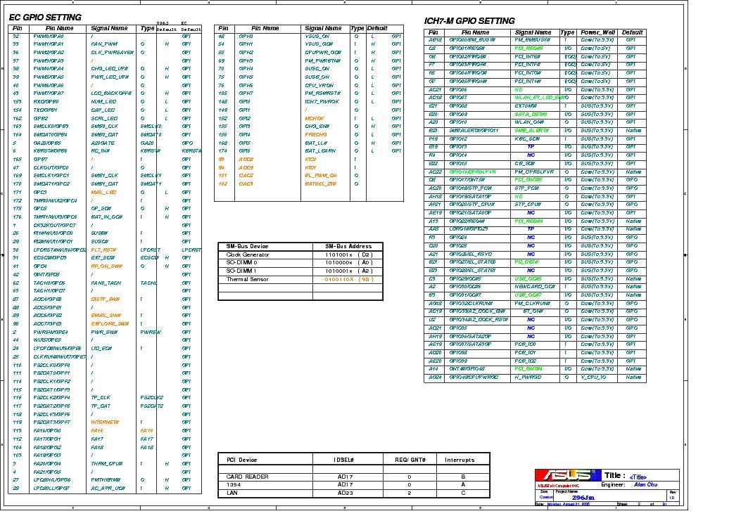 ASUS Z96JM DRIVERS UPDATE