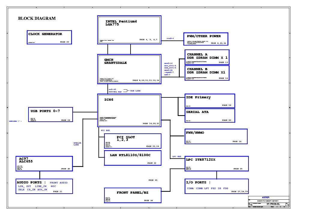 AXPER XP-M5I915P DRIVER WINDOWS 7 (2019)