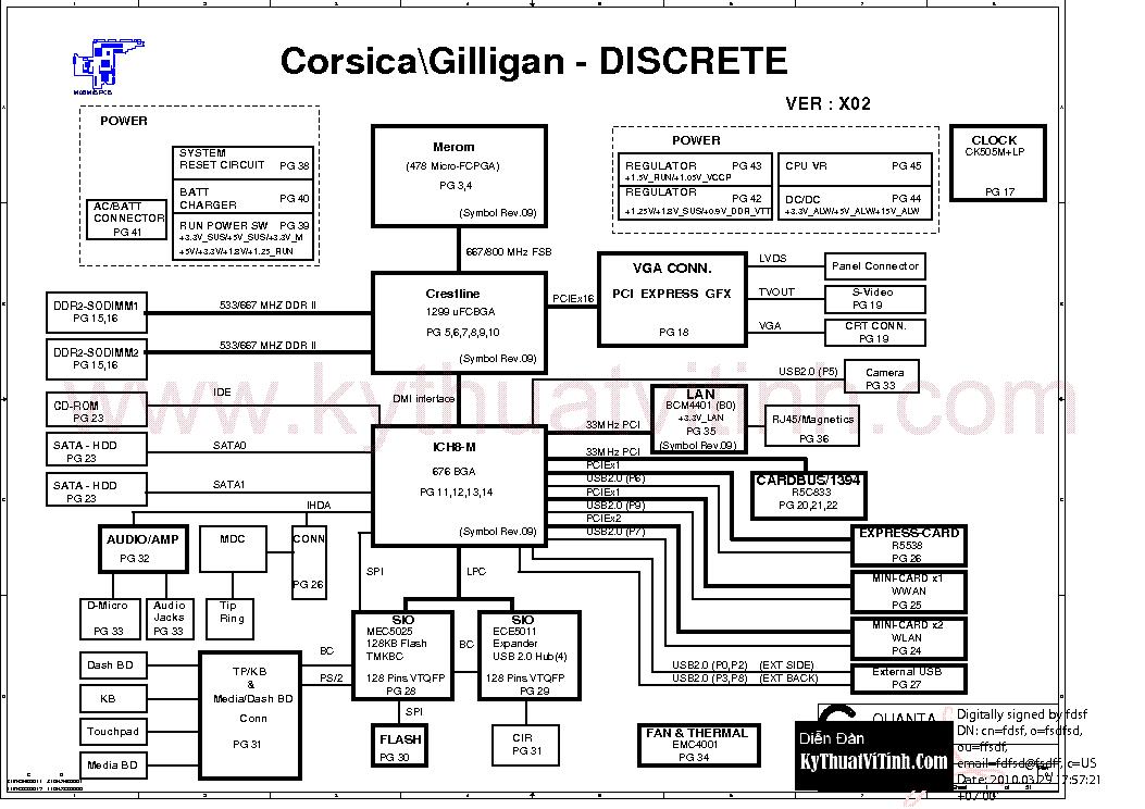 DELL INSPIRON 1520 1720 QUANTA FM5 CORSICA GILLIGAN DISCRETE REV X02