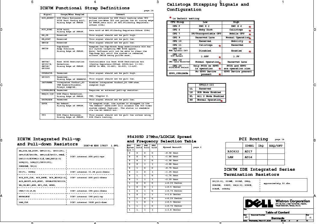 DELL INSPIRON 640M E1405 WISTRON BERMUDA REV A00 -1 SCH Service