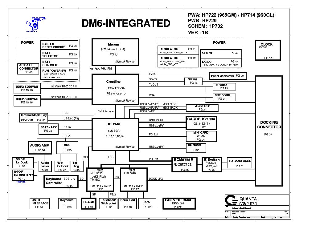 dell latitude d530 quanta dm6 integrated rev 1a ver 1b sch service rh elektrotanya com dell latitude d520 manual manual notebook dell latitude d530