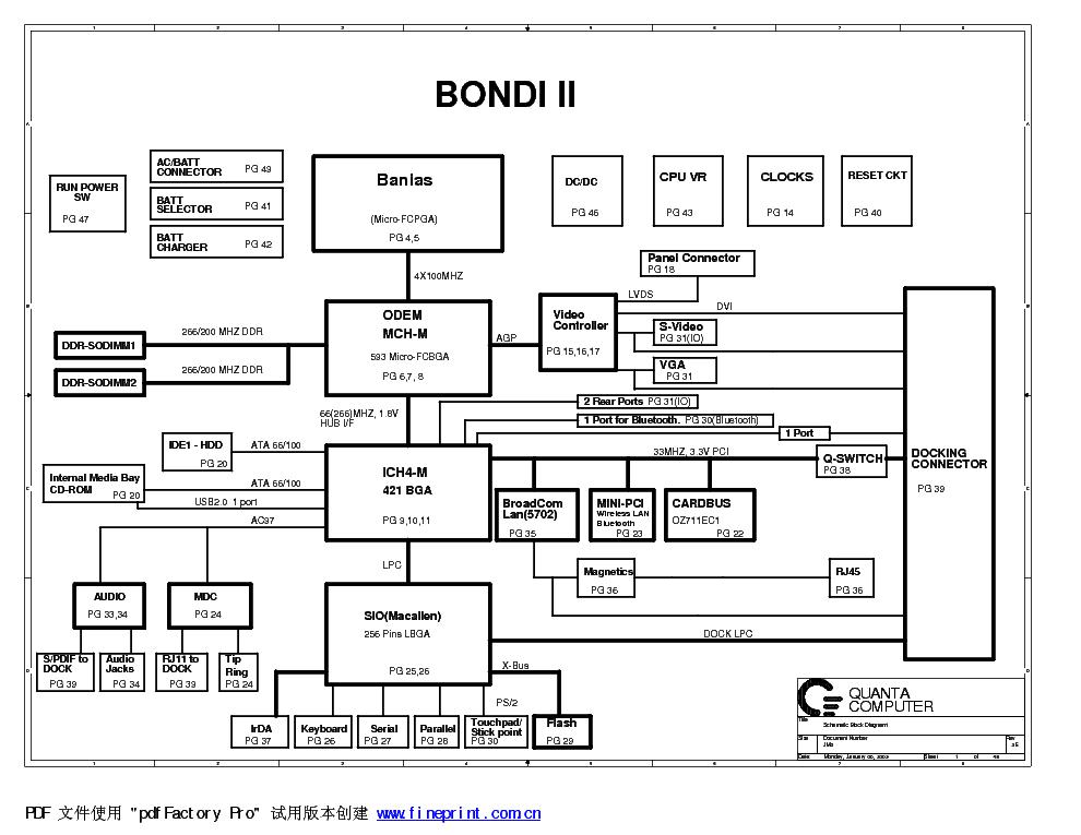 dell latitude d600 quanta jm2 bondi ii rev 2e sch service