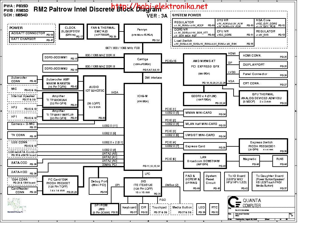 download Die Aräometer Methode zur Bestimmung