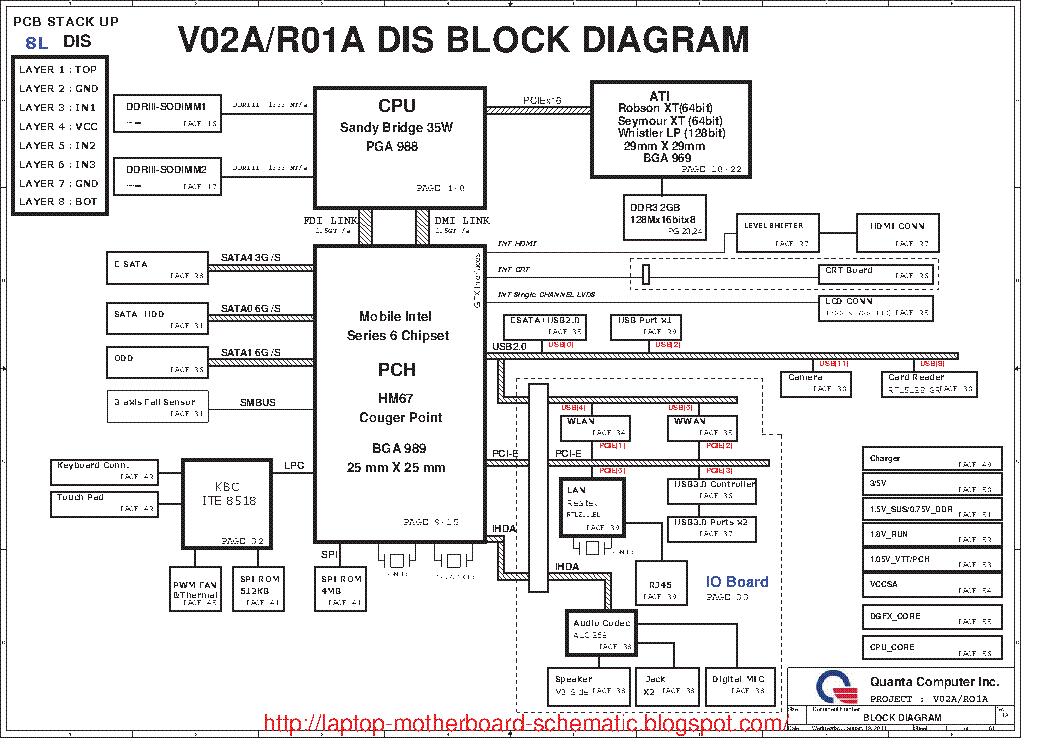dell vostro 3450 quanta v02a r01a rev1a sch service manual download rh elektrotanya com Vostro 3450 Disassembly Vostro 3450 Disassembly