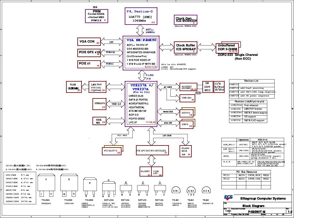 ECS P4M890T-M (V1.0) DRIVERS WINDOWS 7 (2019)