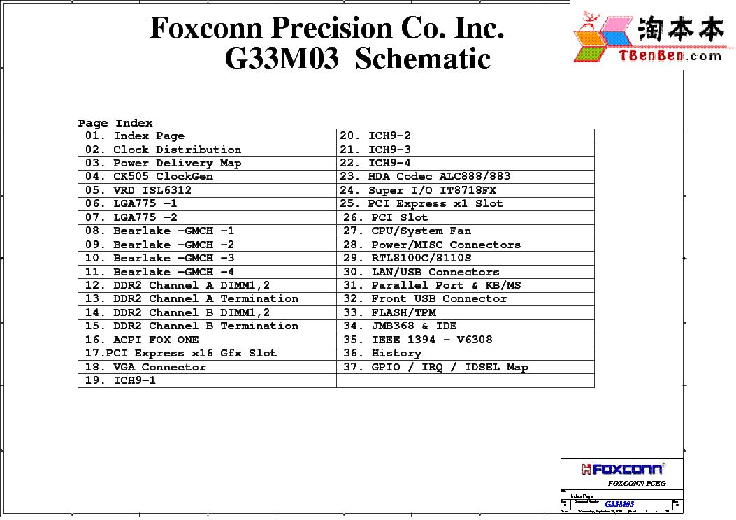 FOXCONN G33M03 DRIVERS FOR WINDOWS DOWNLOAD
