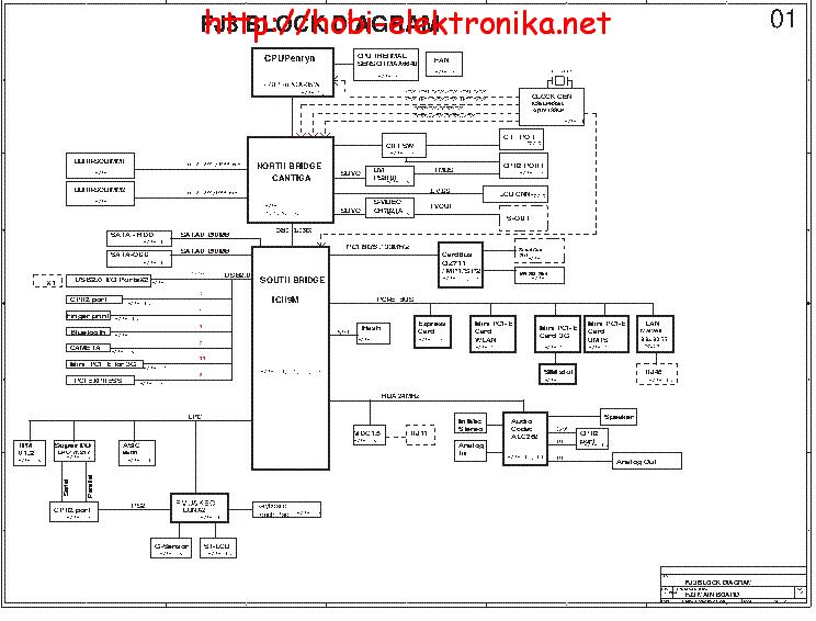 Fujitsu lifebook p702 manuals.