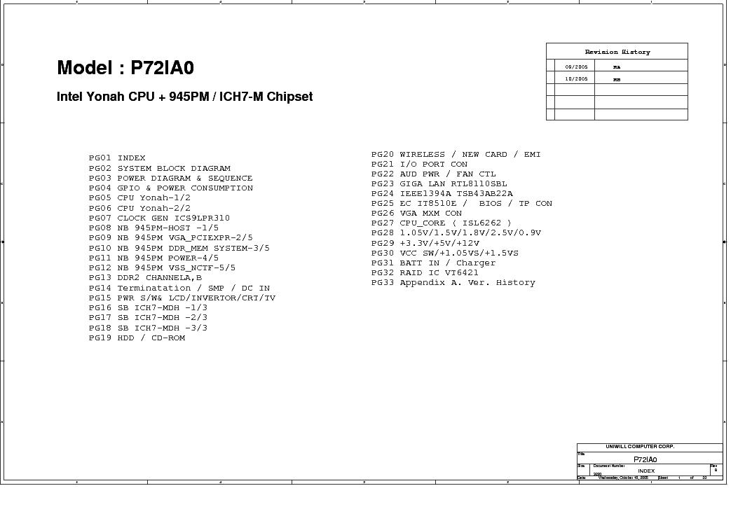 Fujitsu siemens amilo xi 1546 инструкция