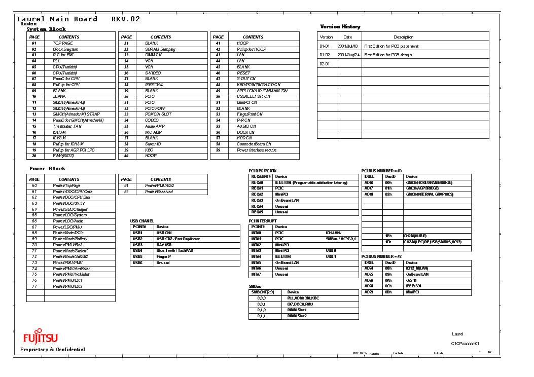 All Categories - metrixcrise