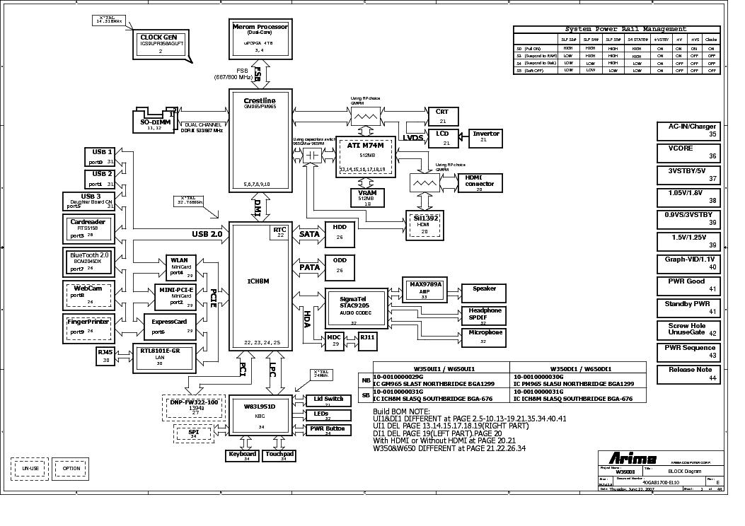 Gateway mx8738 manual.