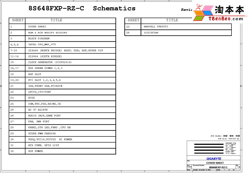 GIGABYTE 8S648FXP RZ DRIVERS FOR WINDOWS MAC