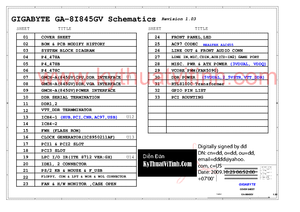 Gigabyte GA-8I845GV-C Drivers for Mac Download