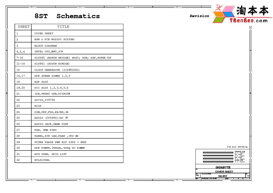 GIGABYTE GA-8ST DRIVERS FOR WINDOWS XP