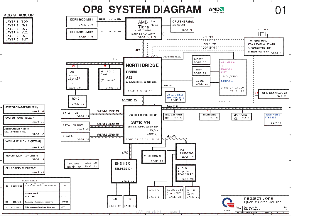 Инструкция compaq presario cq61