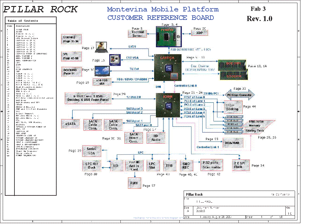 Intel Dg31pr Schematic Product Wiring Diagrams