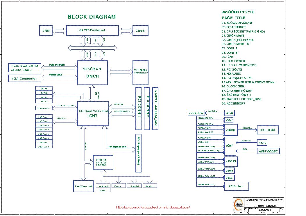 Jetway 945GCM3 Driver for Windows 7