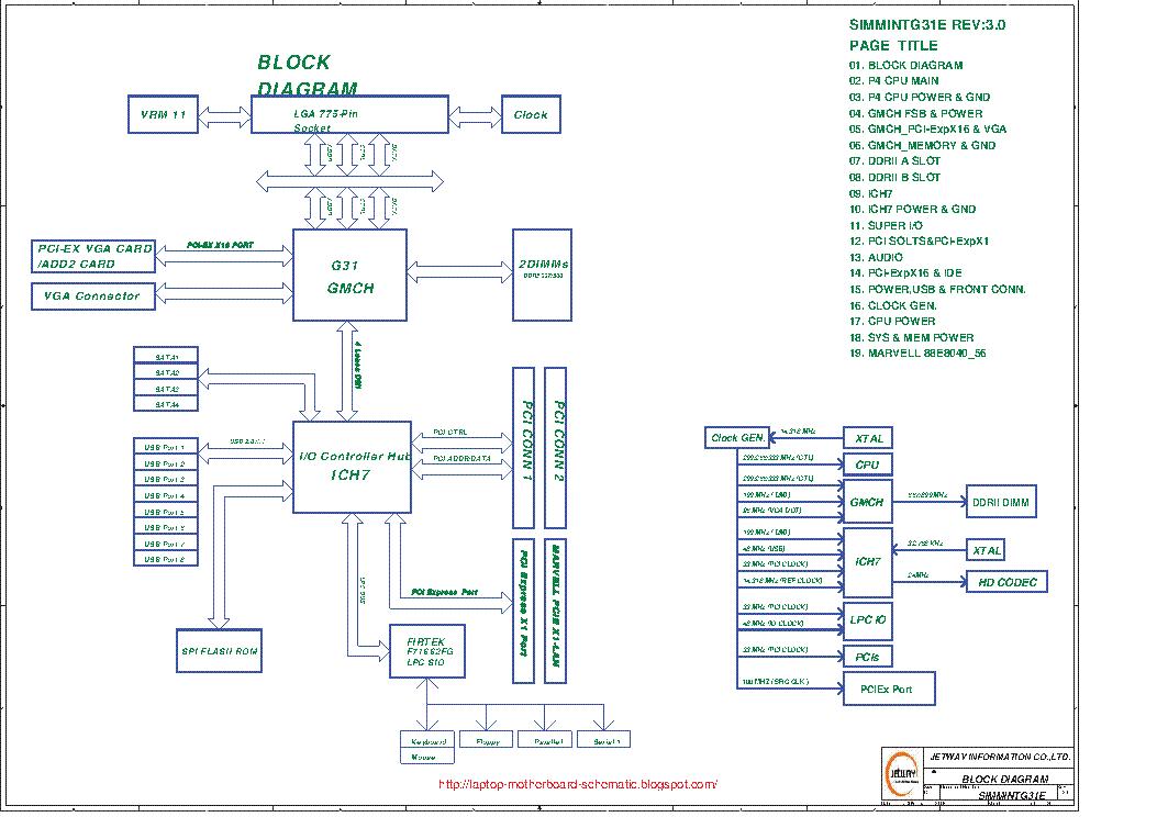 I31GM4-LF BIOS DRIVERS FOR MAC DOWNLOAD