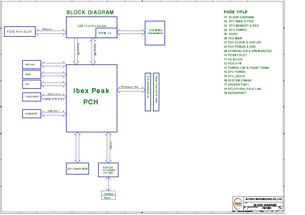 JETWAY PN78VM2 WINDOWS 7 64BIT DRIVER