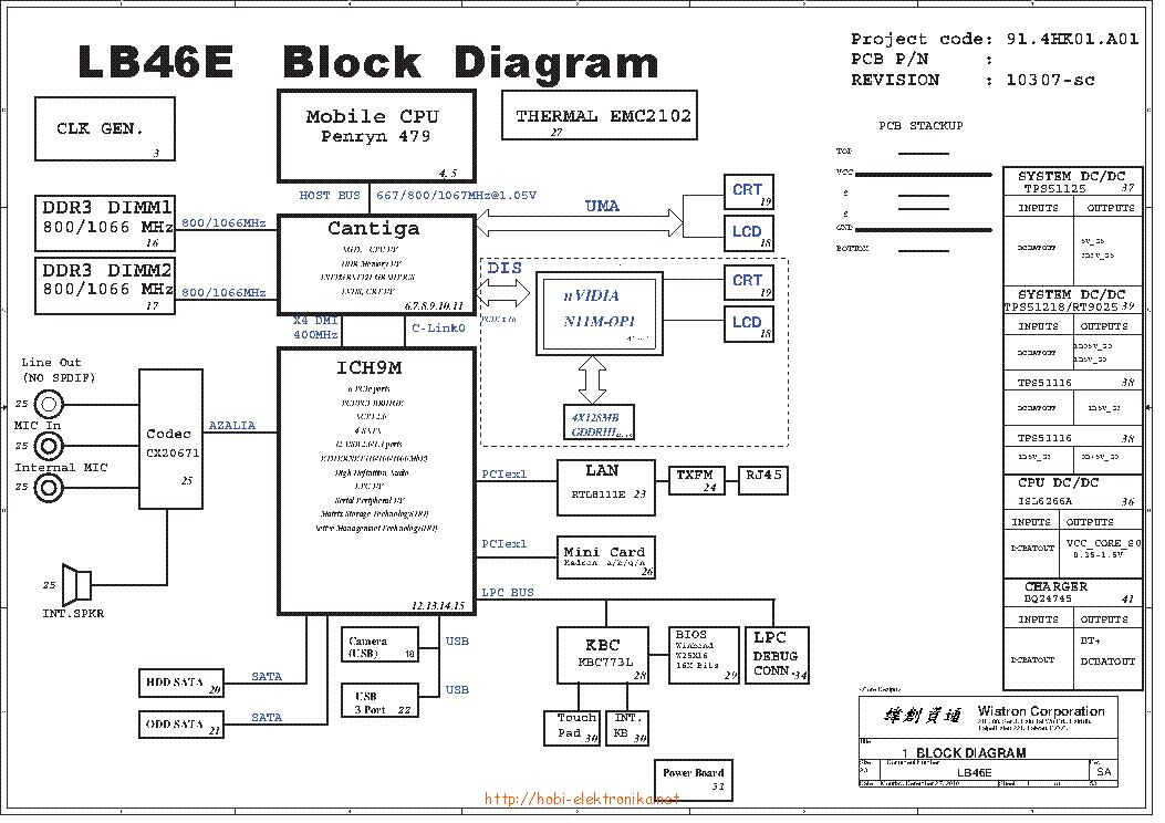 Motherboard Circuit Diagram Pdf