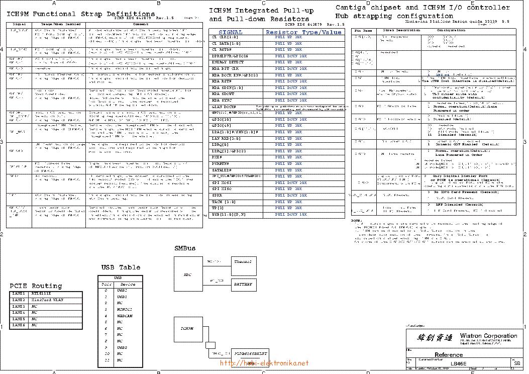 Lenovo B460 B460e Wistron Lb46e Rev Sa Sch Service Manual
