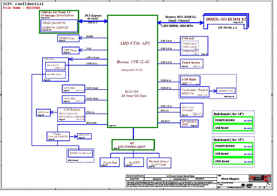 LENOVO G50-30 COMPAL NM-A281P R0 4 SCH Service Manual