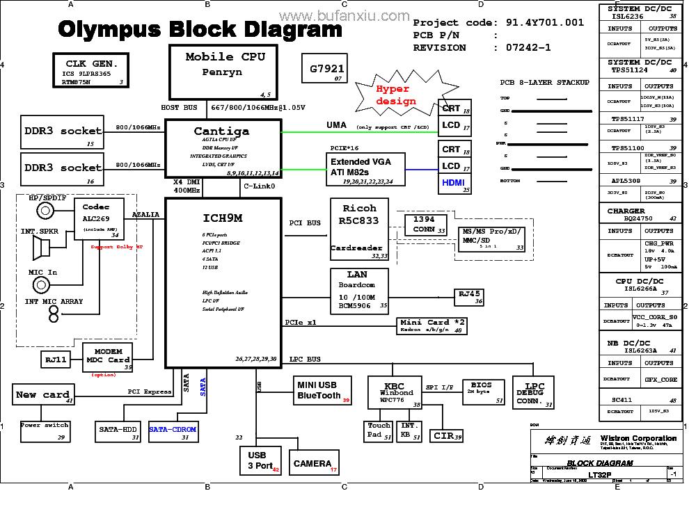 lenovo ideapad u330 wistron olympus lt32p rev