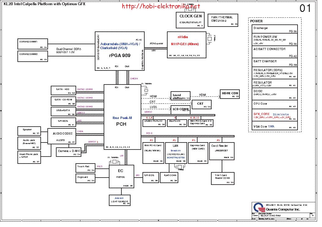 lenovo thinkpad edge e430 e430c e435 service manual free download  schematics  eeprom  repair