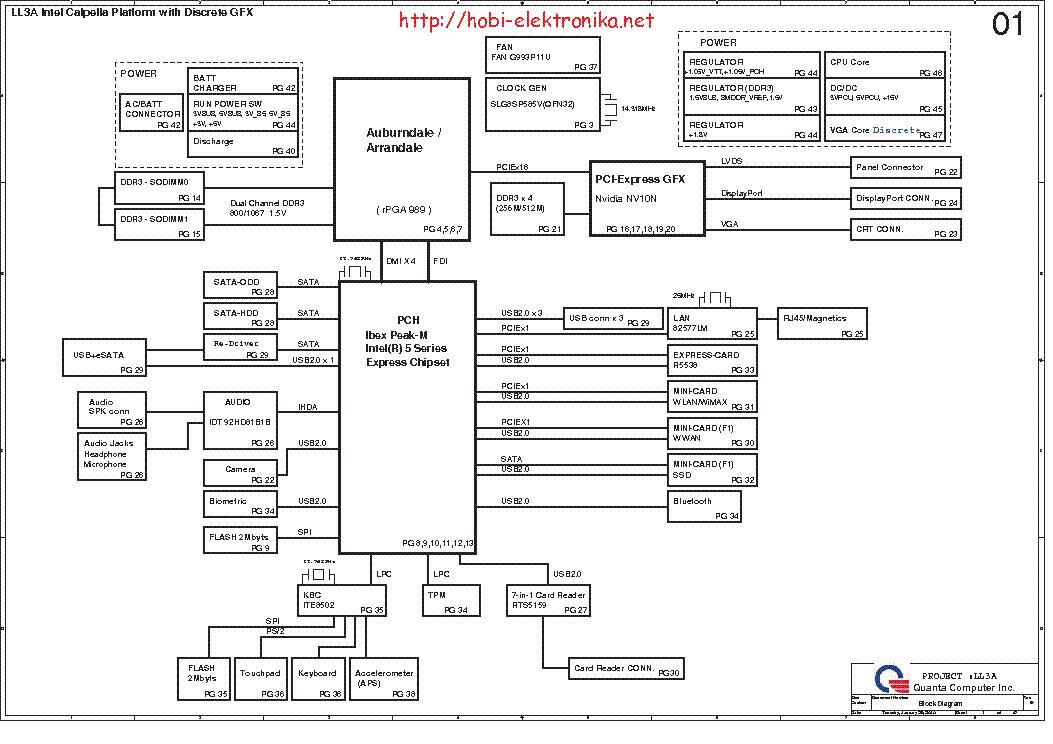 lenovo thinkpad z61t quanta bv2a rev 3b sch service manual