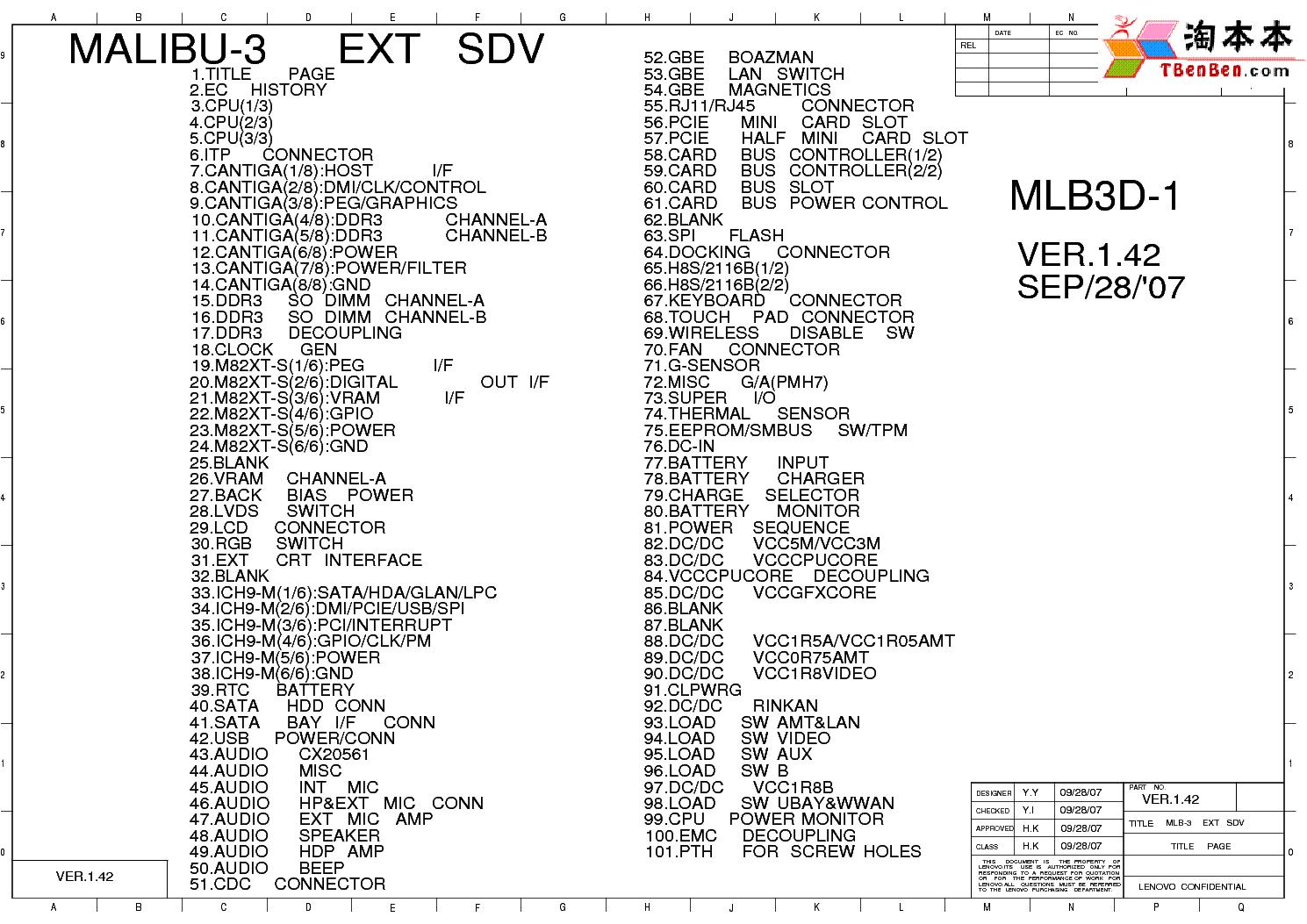 LENOVO THINKPAD T400 MALIBU-3 EXT MLB3D-1 REV1 42 SCH