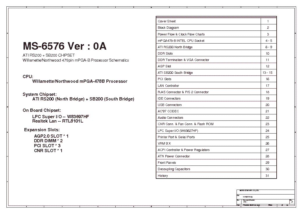 SB200-AC97 TÉLÉCHARGER AUDIO CONTROLLER ATI