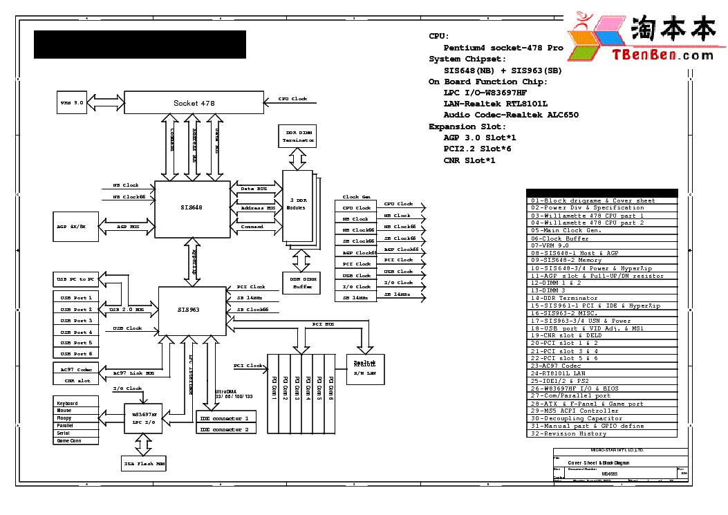 MSI MS-6585 WINDOWS XP DRIVER