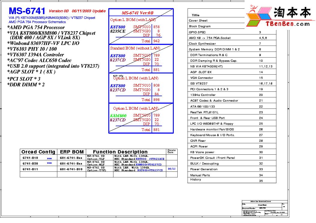 MSI MS-6741 VGA DESCARGAR CONTROLADOR