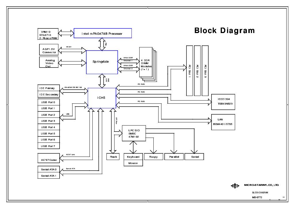 MS-6772 LAN WINDOWS 8.1 DRIVER