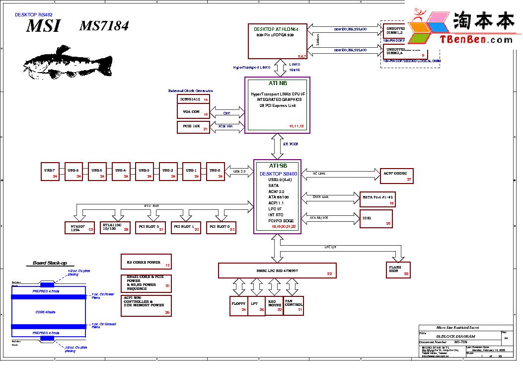 msi ms 7184 rev 0a sch service manual download schematics eeprom rh elektrotanya com MSI MS 7503 msi ms-7184 motherboard manual