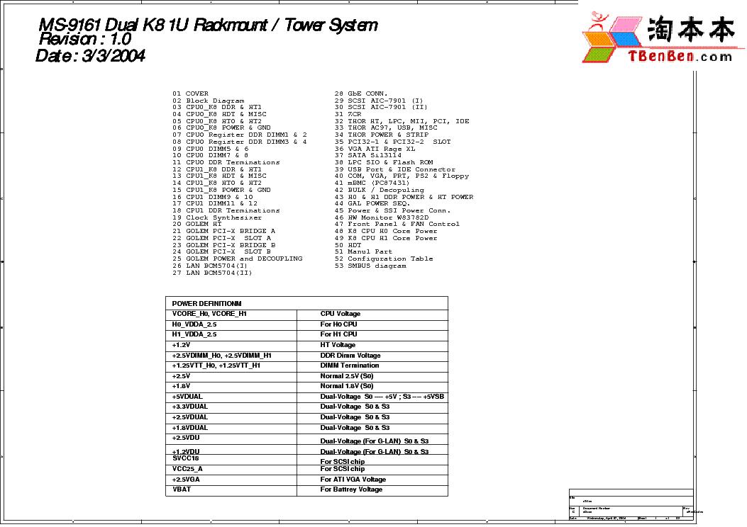 MS-6787 S3 WINDOWS 8 X64 TREIBER