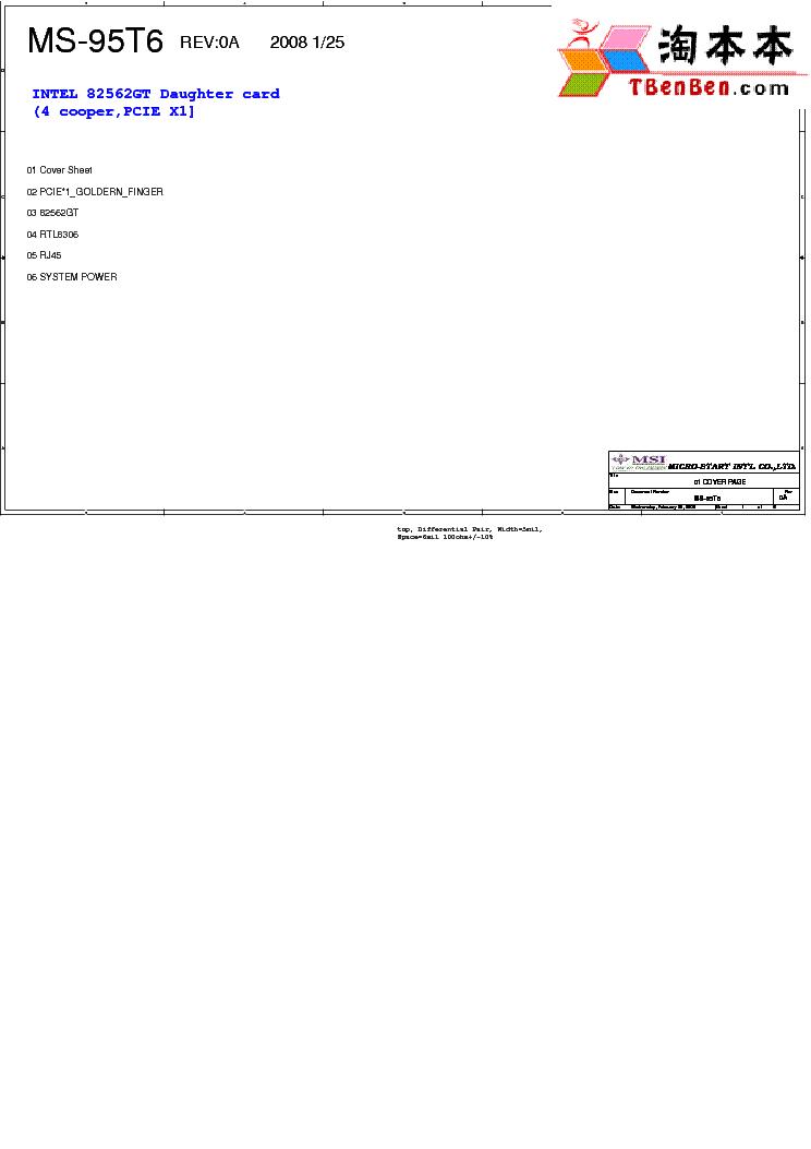 Ms 7525 Manual
