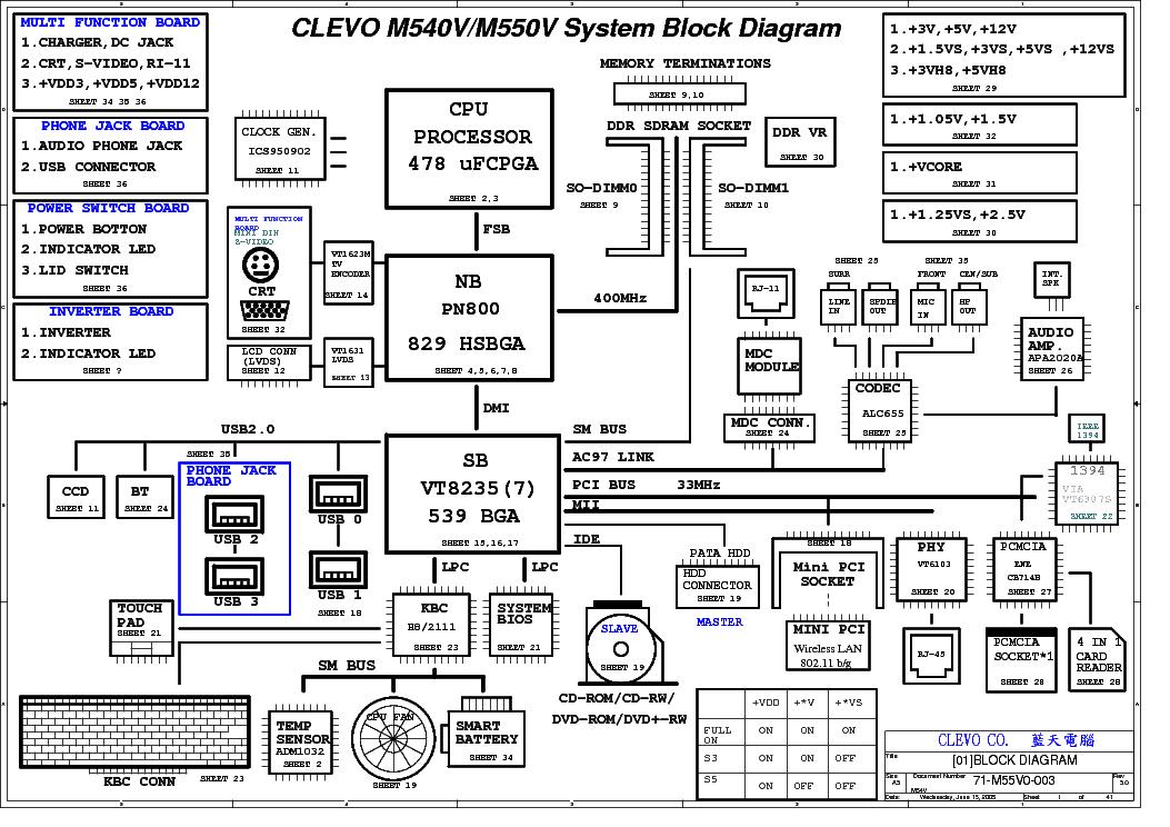 positivo v21 clevo m540v m550v rev 3 0 sch service manual