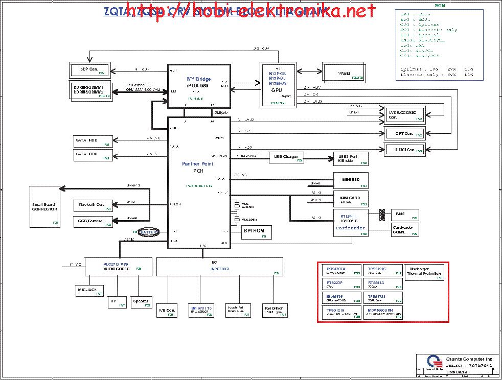 ACER ASPIRE E1-431 G E1-471 G QUANTA ZQTA ZQSA REV 1A SCH