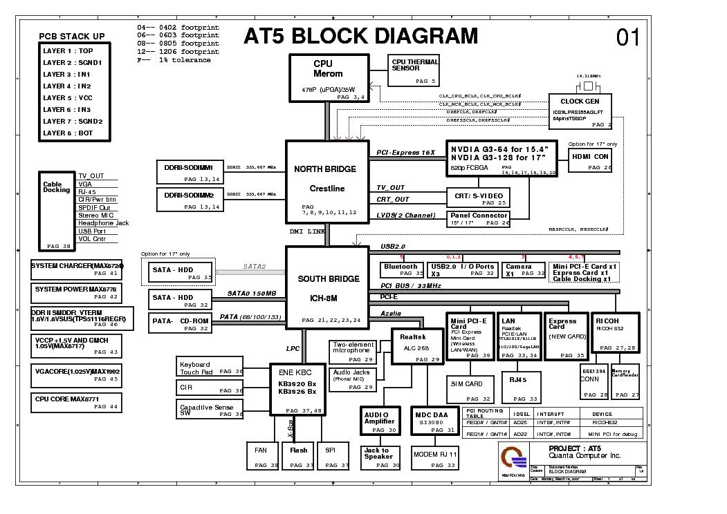 hewlett packard wiring diagram 30 wiring diagram images Hewlett-Packard Logo quanta at5 sch