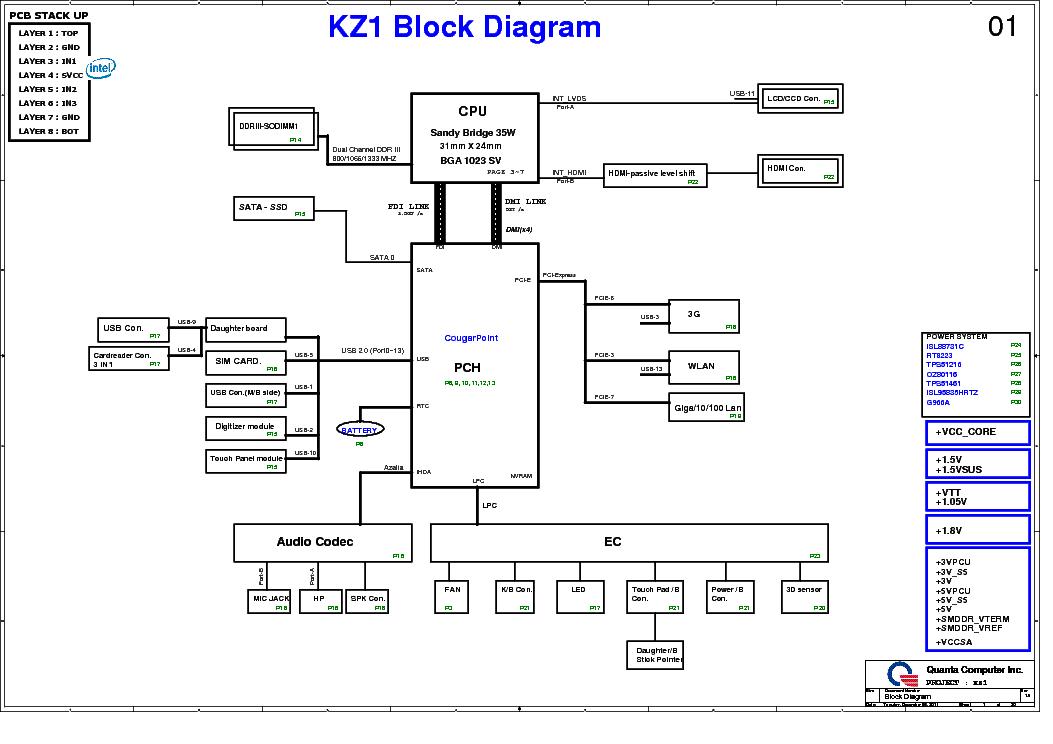 QUANTA BLF BLFD LAPTOP SCHEMATIC Service Manual download, schematics ...