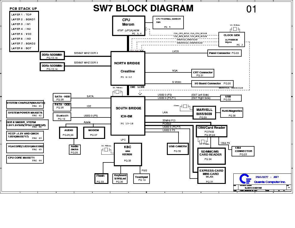 QUANTA SW7 SCH Service Manual download, schematics, eeprom, repair