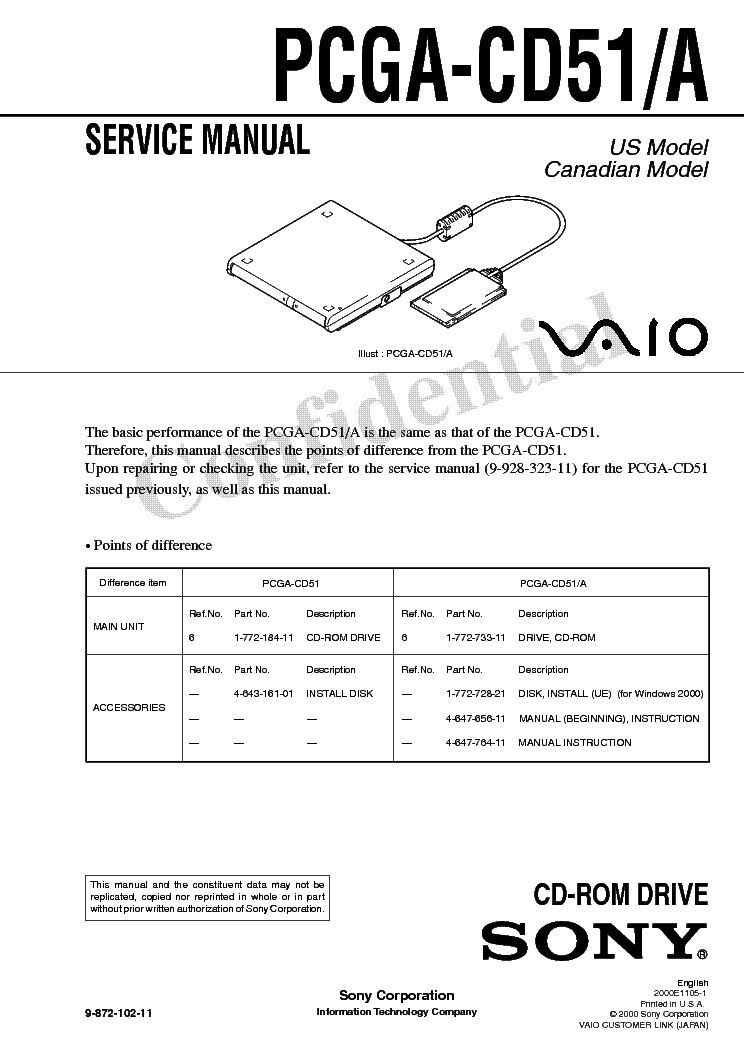 Gigabyte motherboard d33006 driver