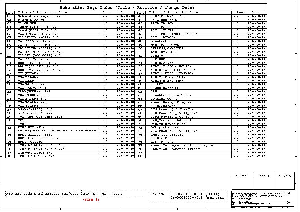 Sony Vaio Vgn
