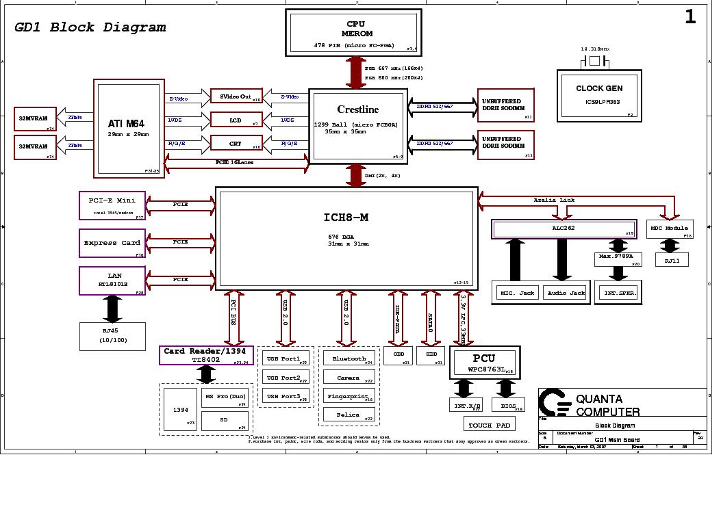Sony Vaio Service Manuals Pdf