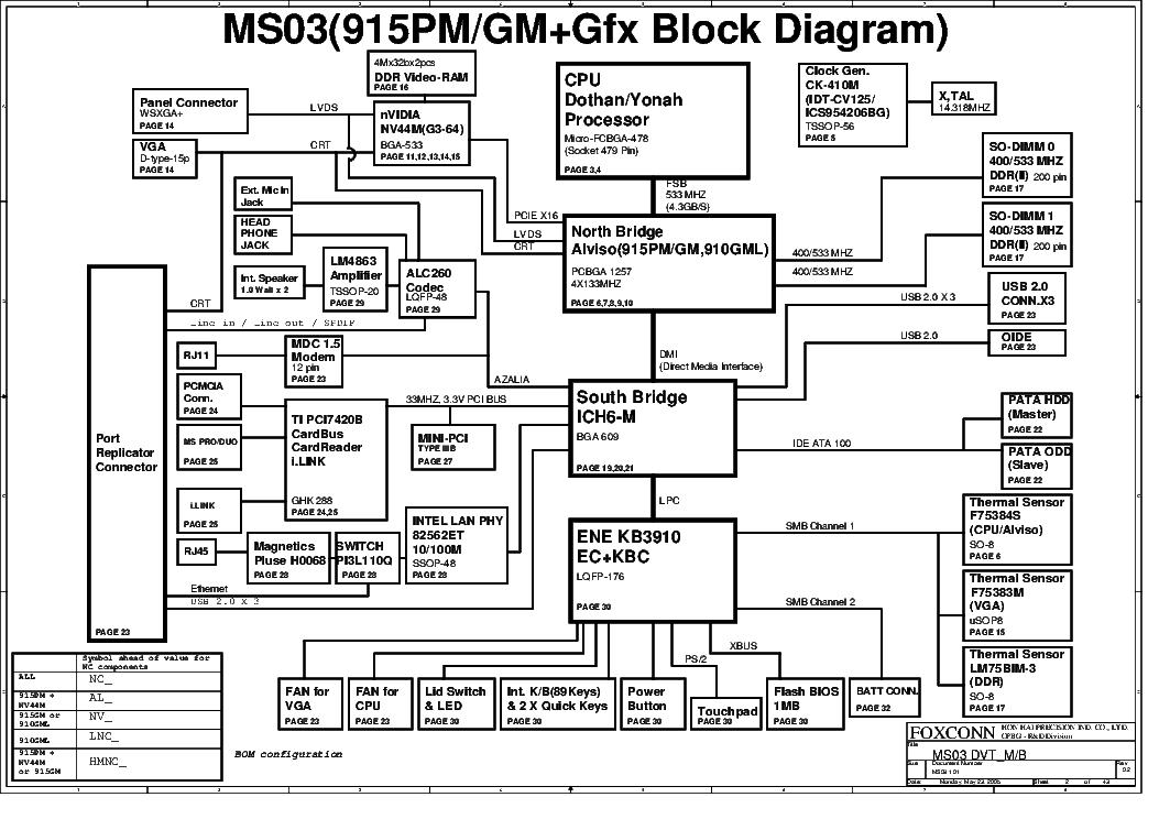Sony Vgn