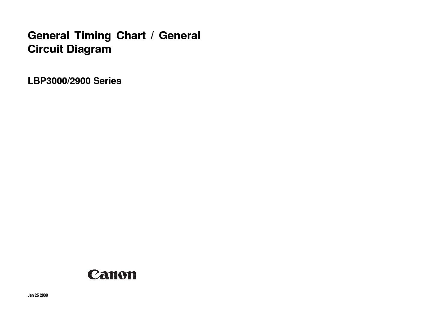 CANON LBP2900 LBP3000 SERIES SCH service manual (1st page)