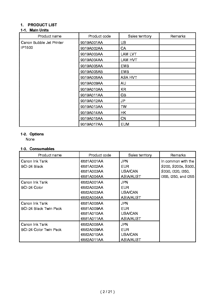 Canon Pixma Ip1500 Sm Service Manual Download  Schematics  Eeprom  Repair Info For Electronics