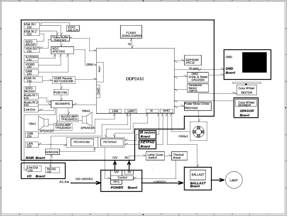 benq projector circuit diagram wiring diagrams search Schematic Diagram